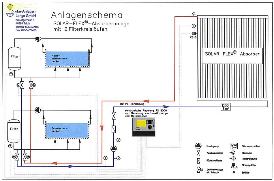 Großartig Schwimmerschaltplan Für Schwimmer Ideen - Elektrische ...